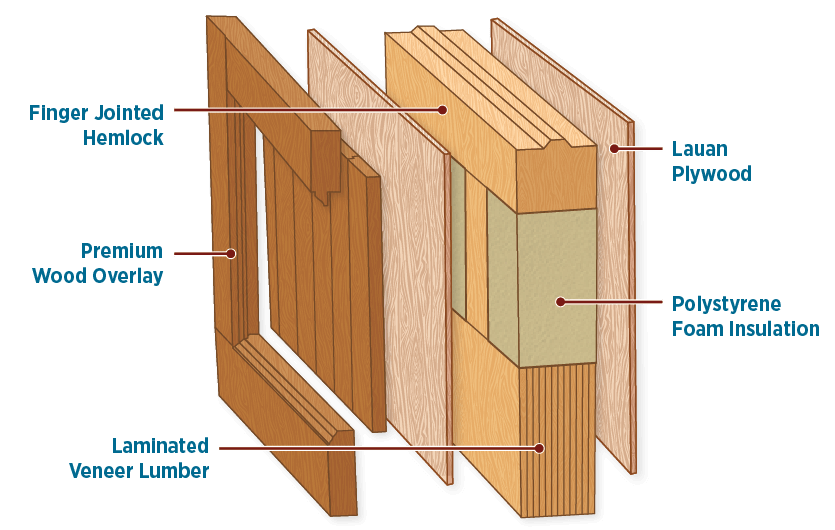 detailed illustration of Timberlane's vintage garage door construction